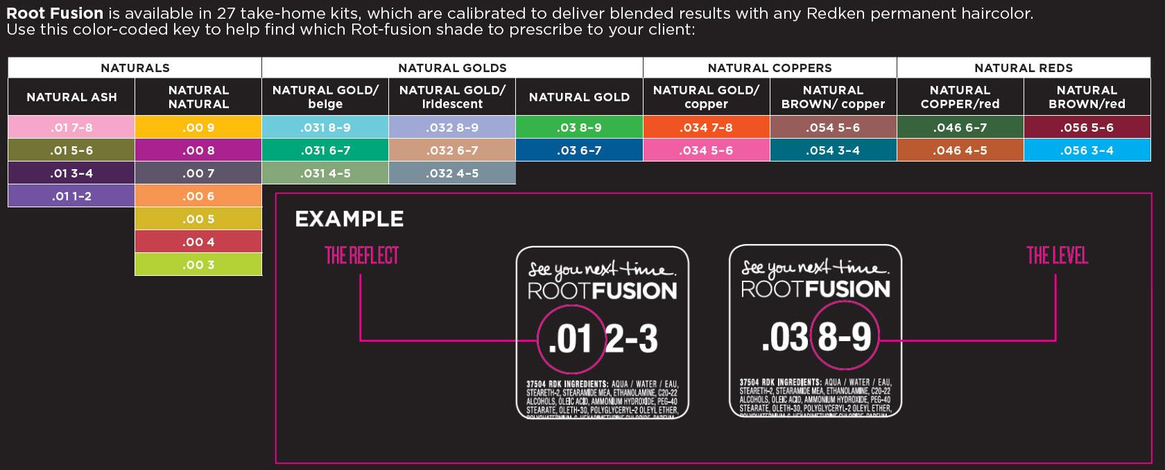 Redken Color Fusion Chart Pdf Www Pixshark Com Images